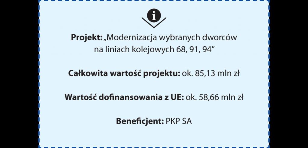 """Projekt: """"Modernizacja wybranych dworców na liniach kolejowych 68, 91, 94"""". Całkowita wartość projektu: ok. 85,13 mln zł. Wartość dofinansowania z UE: ok. 58,66 mln zł. Beneficjent: PKP SA"""