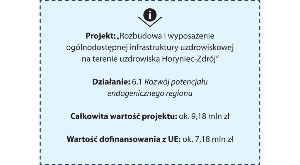 """Projekt: """"Rozbudowa i wyposażenie ogólnodostępnej infrastruktury uzdrowiskowej na terenie uzdrowiska Horyniec-Zdrój"""". Działanie: 6.1 Rozwój potencjału endogenicznego regionu. Całkowita wartość projektu: ok. 9,18 mln zł. Wartość dofinansowania z UE: ok. 7,18 mln zł"""