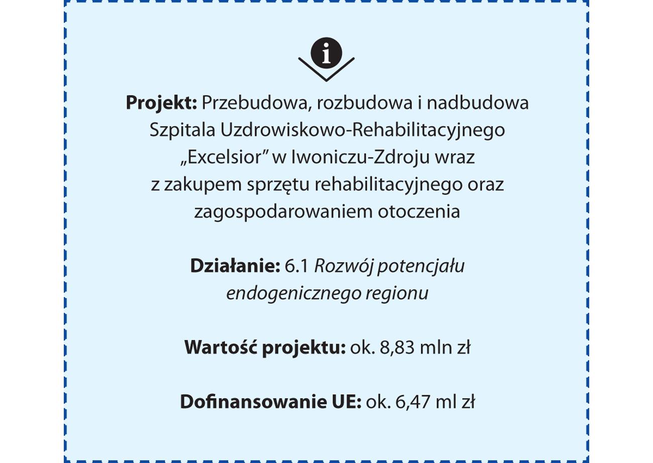"""Projekt: Przebudowa, rozbudowa i nadbudowa Szpitala Uzdrowiskowo-Rehabilitacyjnego """"Excelsior"""" w Iwoniczu-Zdroju wraz z zakupem sprzętu rehabilitacyjnego oraz zagospodarowaniem otoczenia Działanie: 6.1 Rozwój potencjału endogenicznego regionu Wartość projektu: ok. 8,83 mln zł Dofinansowanie UE: ok. 6,47 ml zł"""