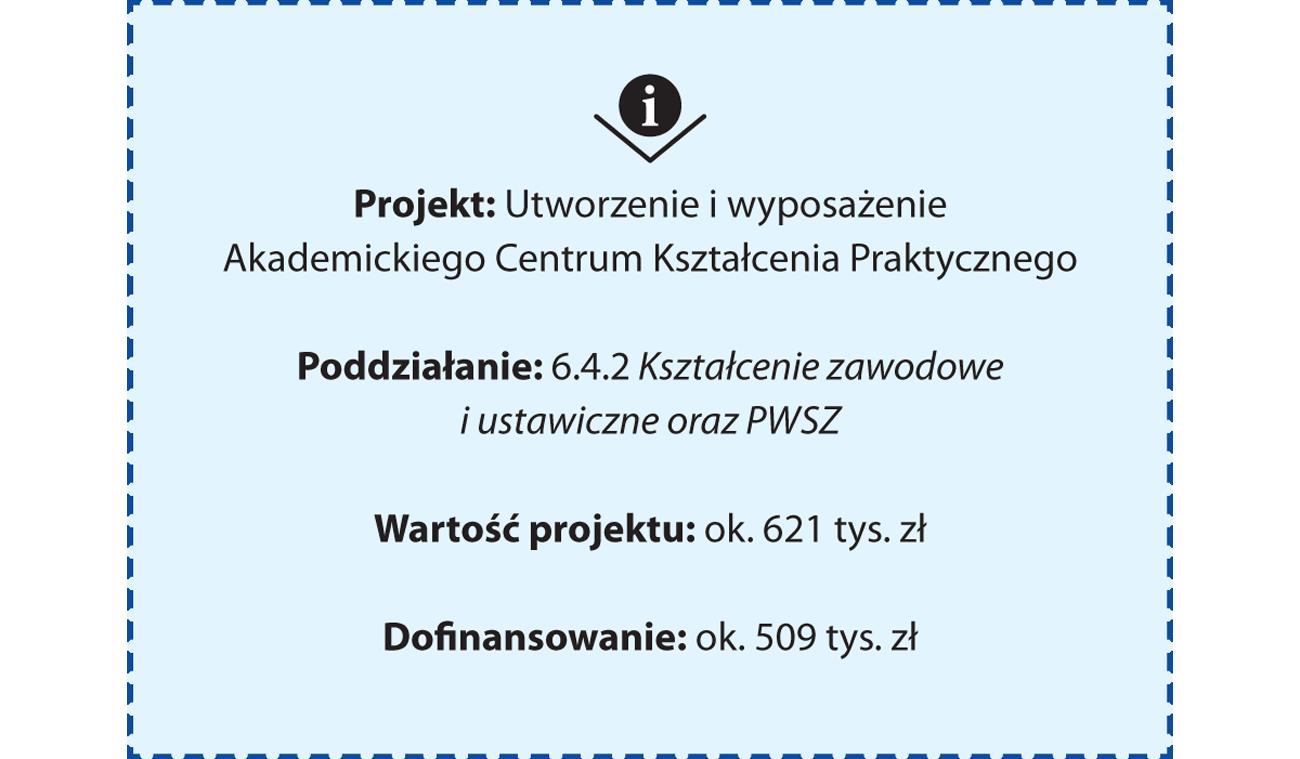 Projekt: Utworzenie i wyposażenie Akademickiego Centrum Kształcenia Praktycznego Poddziałanie: 6.4.2 Kształcenie zawodowe i ustawiczne oraz PWSZ Wartość projektu: ok. 621 tys. zł Dofinansowanie: ok. 509 tys. zł